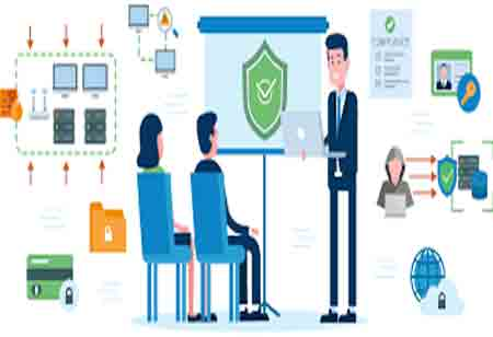 Key Requirements to Become a Cybersecurity Consultant